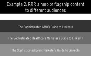 Lead Generation Content Marketing