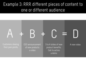 Repurpose, Refresh and Reuse Content. B2B, Content Marketing