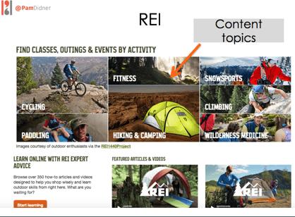 REI Content Marketing