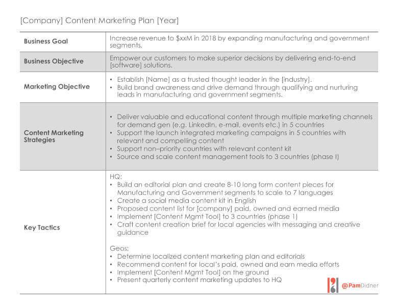 Content Marketing Plan Elements