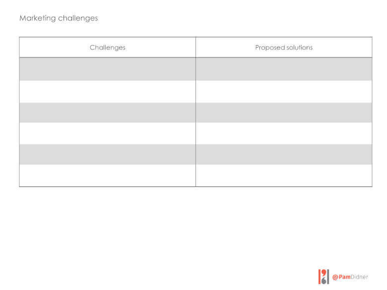 Marketing Challenges, Marketing Solutions, Template