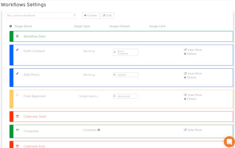 Workflow Content