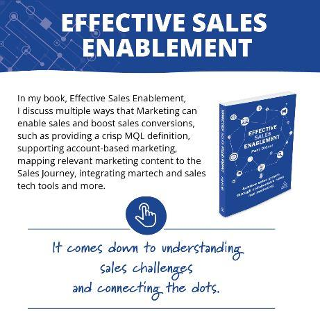 B2B Sales and Marketing free course