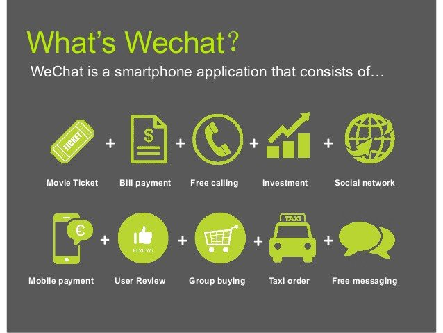 What's WeChat App