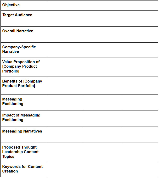 Thought Leadership Messaging Framework Template