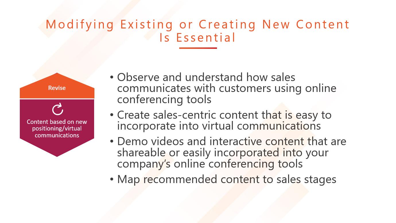 Sales, B2B, Customer Experience, Content Marketing