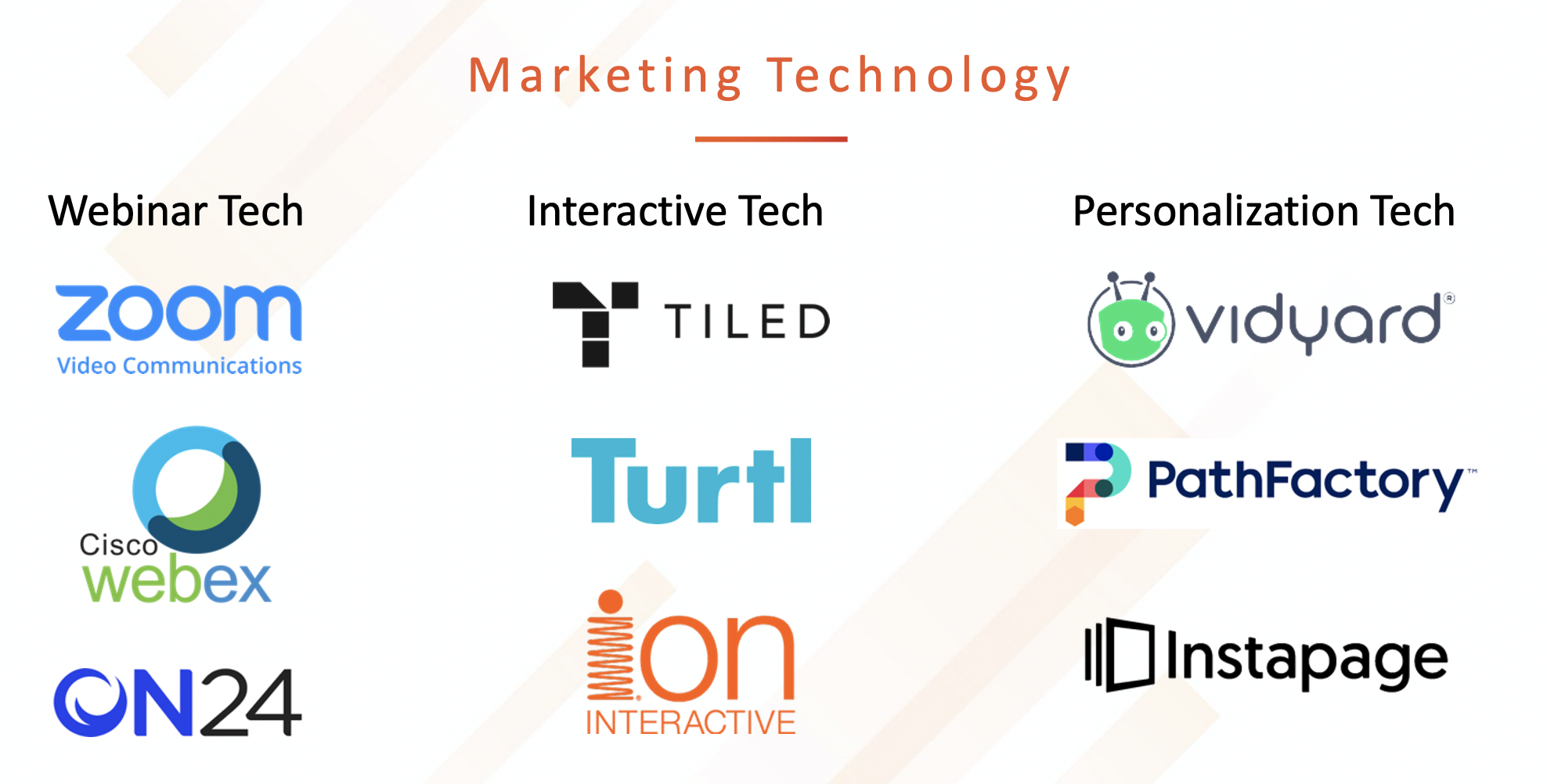 Examples of Marketing Technology