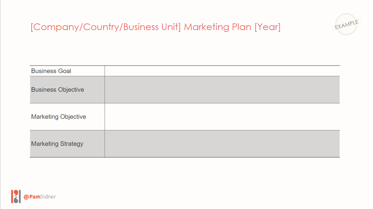 Marketing Continuity Plan