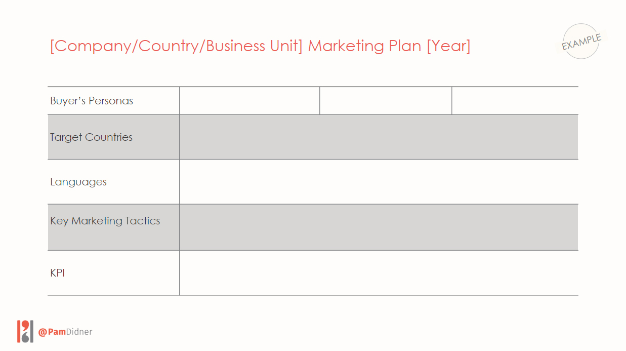 Strategic Planning, Marketing Templates